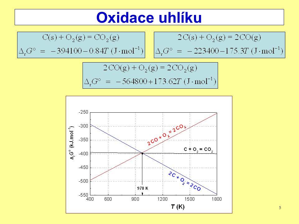 6 Ellinghamovy diagramy - použití 1.Relativní termodynamická stabilita A-AO x - B-BO y 2.Termodynamická stabilita A-AO x, rozkladný tlak O 2 3.Termodynamická stabilita A-AO x -CO-CO 2 4.Termodynamická stabilita A-AOx-H 2 -H 2 O Stabilní BO Stabilní AO