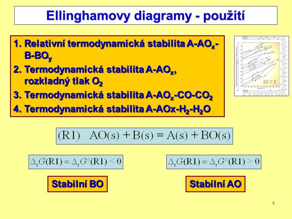 17 Ellinghamovy diagramy – různé typy Me-X(g)-MeX n, X = O 2, S 2, Se 2, Te 2, F 2, Cl 2, Br 2, I 2, N 2, H 2, … CO, CO 2, SO 2, SO 3, … Me-[X] Me -MeX n, X = O, S, N, C, … [Me] rozp -[X] rozp -MeX n, X = O, S, N, C, … … Diagramy Δ r G° vs.