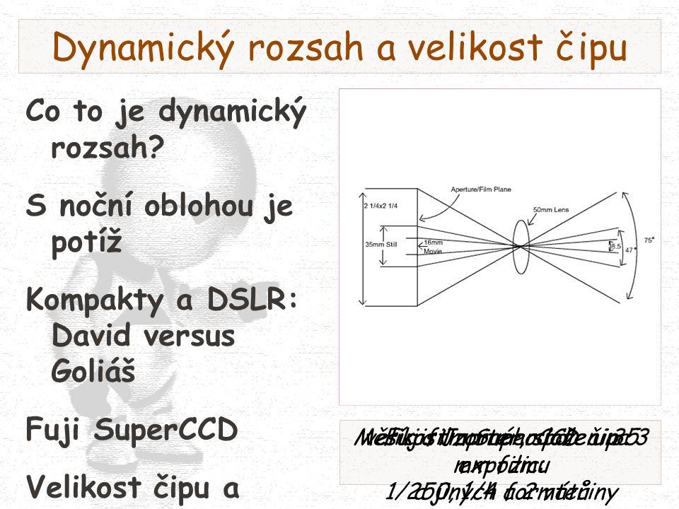 Dynamický rozsah a velikost čipu Co to je dynamický rozsah? S noční oblohou je potíž Kompakty a DSLR: David versus Goliáš Fuji SuperCCD Velikost čipu