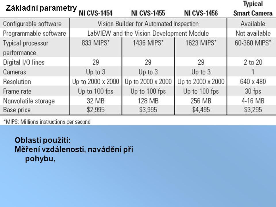 Základní parametry Oblasti použití: Měření vzdálenosti, navádění při pohybu,