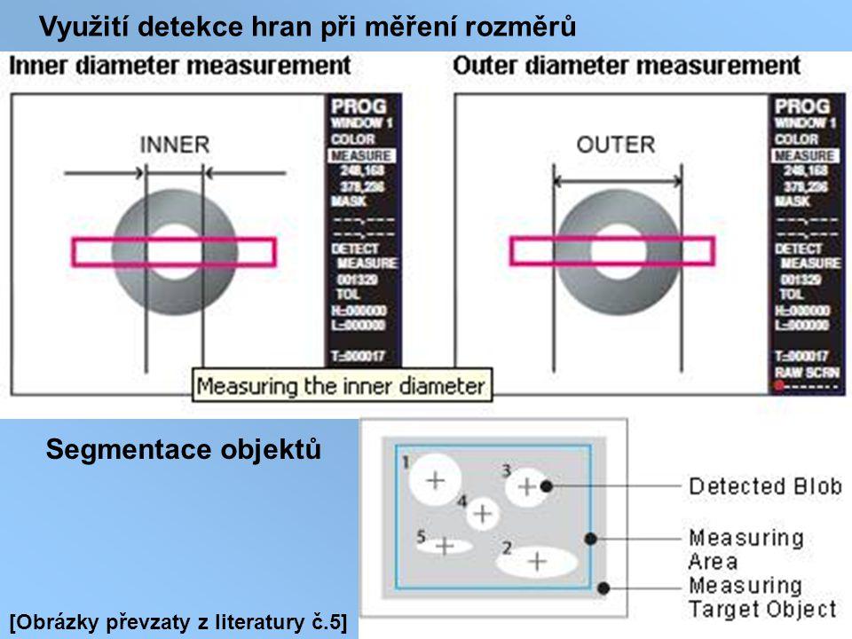 Využití detekce hran při měření rozměrů Segmentace objektů [Obrázky převzaty z literatury č.5]