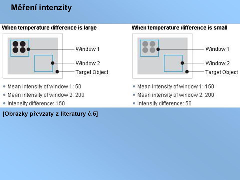 Měření intenzity [Obrázky převzaty z literatury č.5]