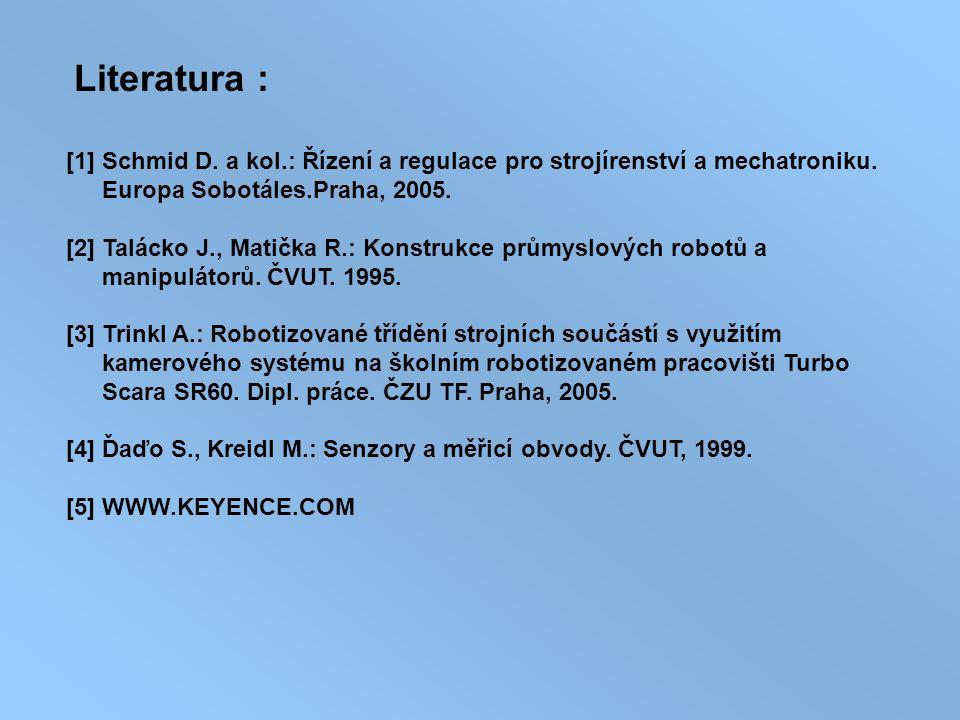 Literatura : [1] Schmid D. a kol.: Řízení a regulace pro strojírenství a mechatroniku. Europa Sobotáles.Praha, 2005. [2] Talácko J., Matička R.: Konst