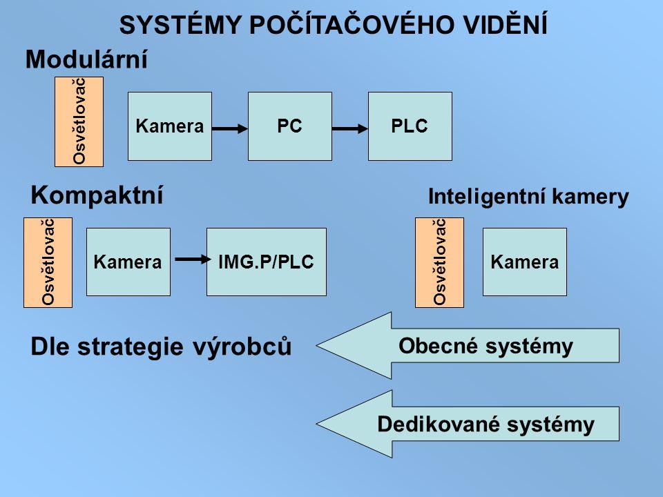 SYSTÉMY POČÍTAČOVÉHO VIDĚNÍ Modulární KameraPCPLC Kompaktní Inteligentní kamery Kamera IMG.P/PLC Kamera Dle strategie výrobců Obecné systémy Dedikovan