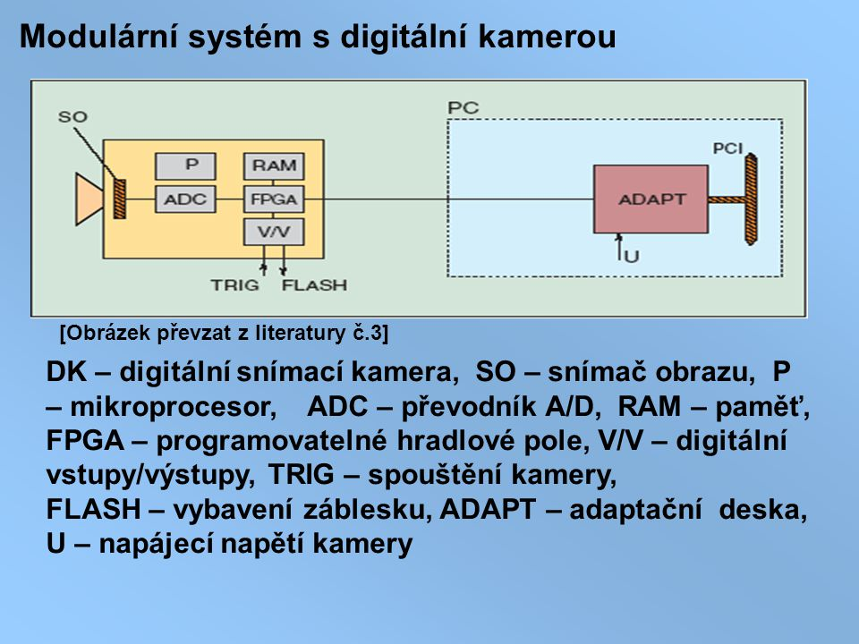Modulární systém s digitální kamerou DK – digitální snímací kamera, SO – snímač obrazu, P – mikroprocesor, ADC – převodník A/D, RAM – paměť, FPGA – pr