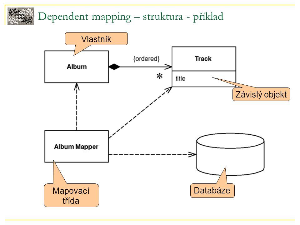 Dependent mapping – struktura - příklad Závislý objekt Databáze Vlastník Mapovací třída