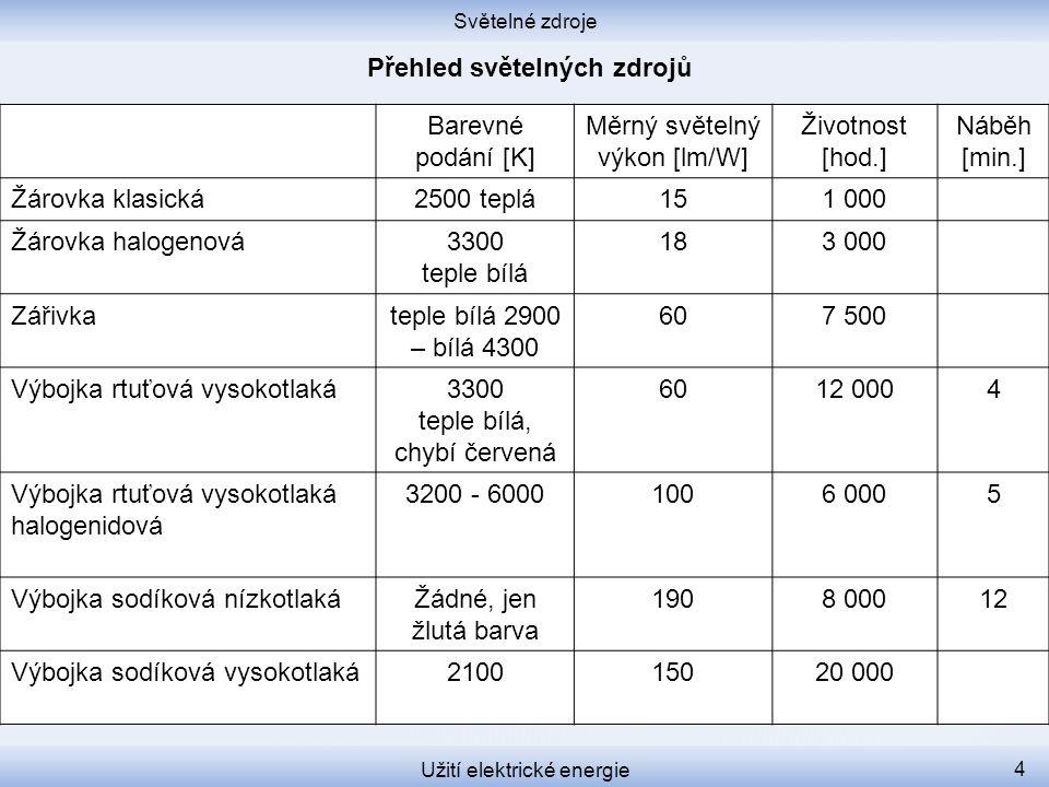 Světelné zdroje Užití elektrické energie 5
