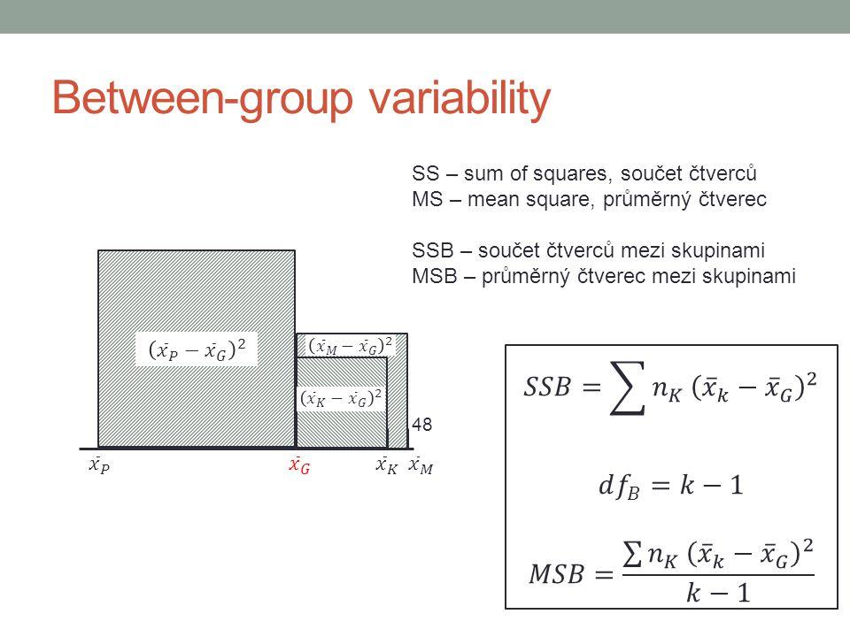 Between-group variability SS – sum of squares, součet čtverců MS – mean square, průměrný čtverec SSB – součet čtverců mezi skupinami MSB – průměrný čtverec mezi skupinami 13 454835