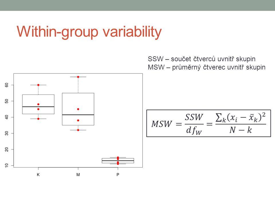 Within-group variability SSW – součet čtverců uvnitř skupin MSW – průměrný čtverec uvnitř skupin