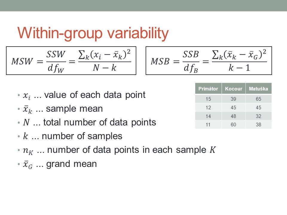 Within-group variability PrimátorKocourMatuška 153965 1245 144832 116038