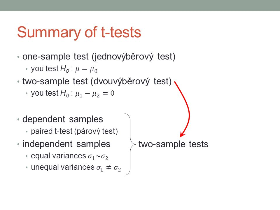 Summary of t-tests two-sample tests