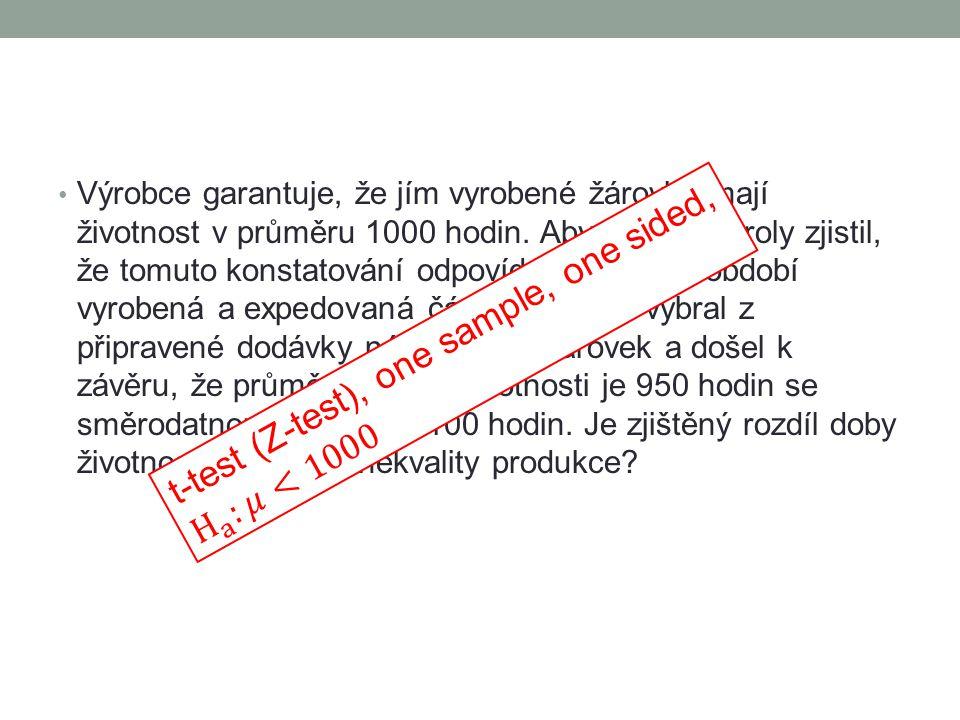 Výrobce garantuje, že jím vyrobené žárovky mají životnost v průměru 1000 hodin.