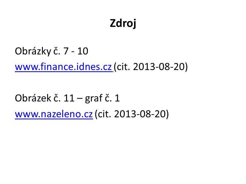 Zdroj Obrázky č. 7 - 10 www.finance.idnes.czwww.finance.idnes.cz (cit.