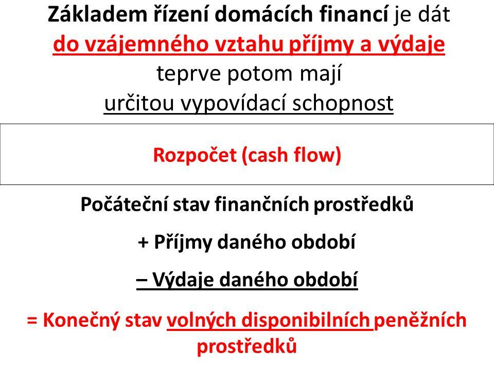 Základem řízení domácích financí je dát do vzájemného vztahu příjmy a výdaje teprve potom mají určitou vypovídací schopnost Rozpočet (cash flow) Počáteční stav finančních prostředků + Příjmy daného období – Výdaje daného období = Konečný stav volných disponibilních peněžních prostředků