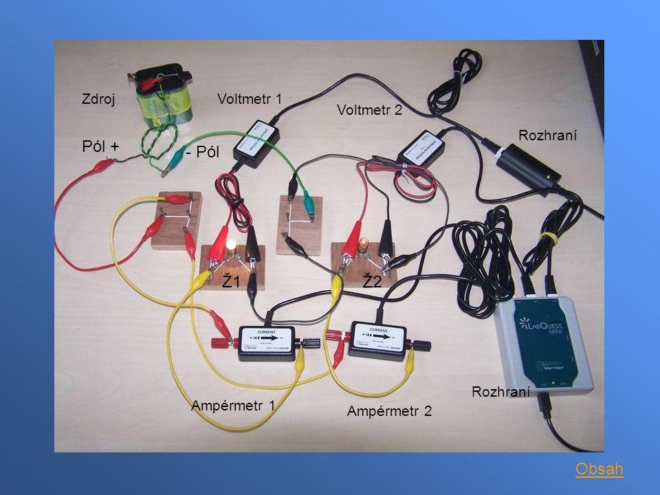 Zdroj Rozhraní Voltmetr 1 Voltmetr 2 Ampérmetr 1 Ampérmetr 2 Ž1 Ž2 - Pól Pól + Obsah