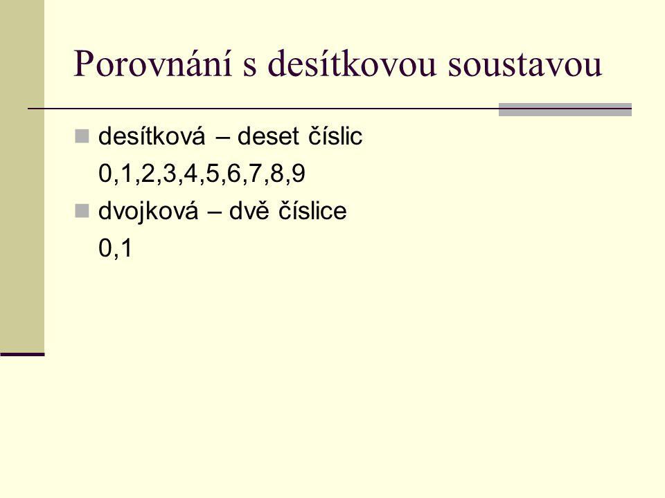 Porovnání s desítkovou soustavou desítková – deset číslic 0,1,2,3,4,5,6,7,8,9 dvojková – dvě číslice 0,1