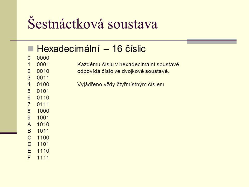 Šestnáctková soustava Hexadecimální – 16 číslic 00000 10001Každému číslu v hexadecimální soustavě 20010odpovídá číslo ve dvojkové soustavě. 30011 4010