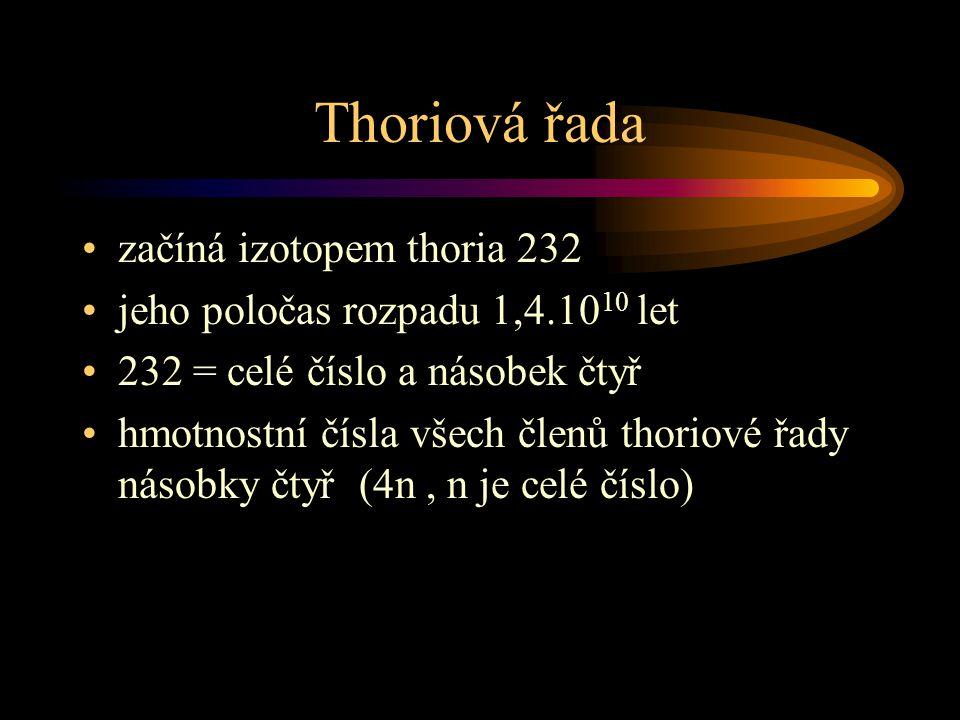 Thoriová řada začíná izotopem thoria 232 jeho poločas rozpadu 1,4.10 10 let 232 = celé číslo a násobek čtyř hmotnostní čísla všech členů thoriové řady