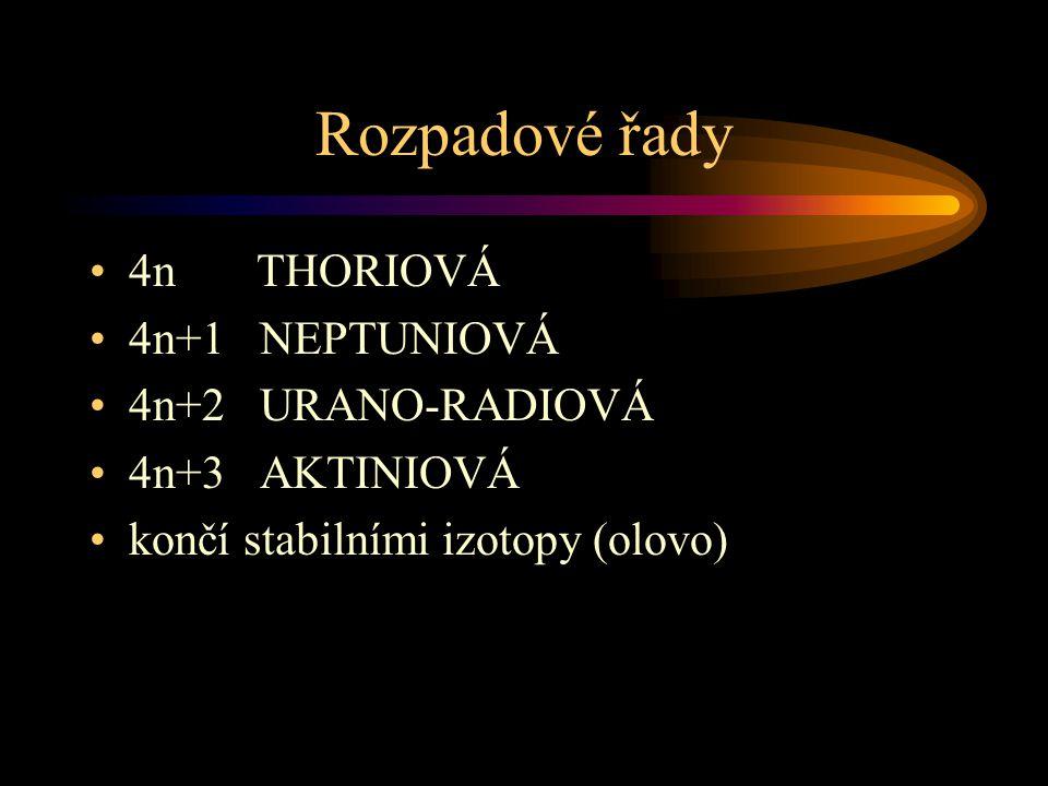 Rozpadové řady 4n THORIOVÁ 4n+1 NEPTUNIOVÁ 4n+2 URANO-RADIOVÁ 4n+3 AKTINIOVÁ končí stabilními izotopy (olovo)