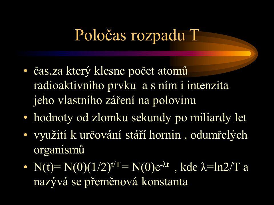 Poločas rozpadu T čas,za který klesne počet atomů radioaktivního prvku a s ním i intenzita jeho vlastního záření na polovinu hodnoty od zlomku sekundy