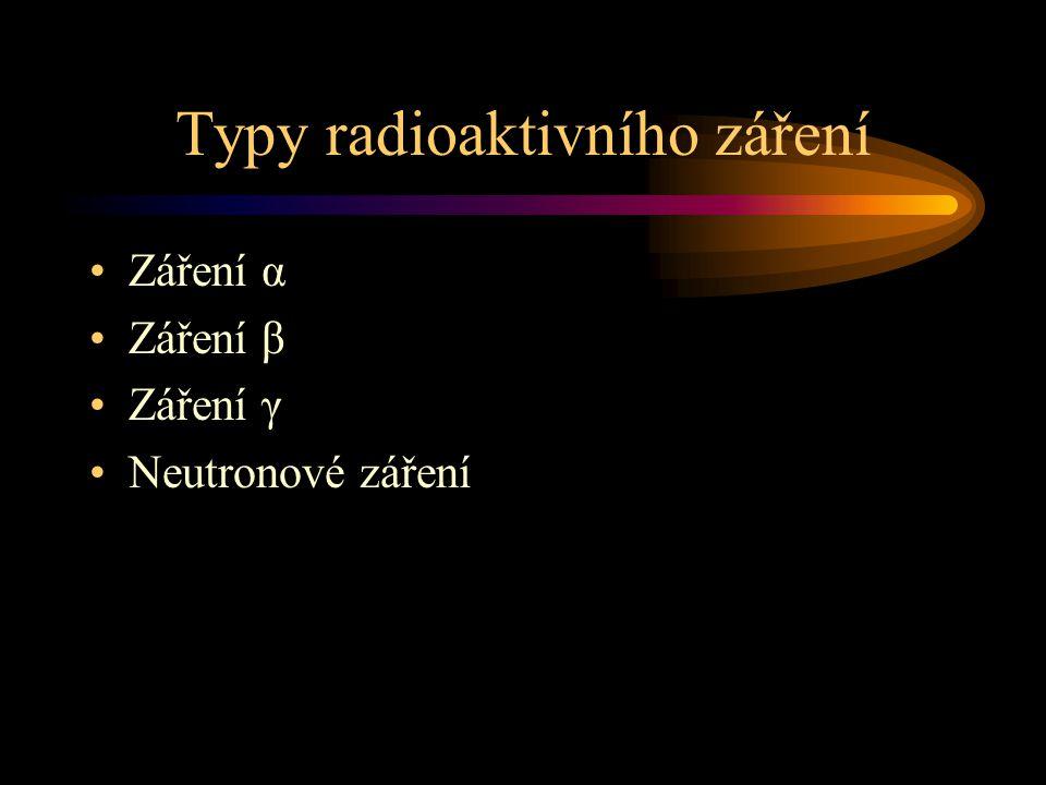 Typy radioaktivního záření Záření α Záření β Záření γ Neutronové záření