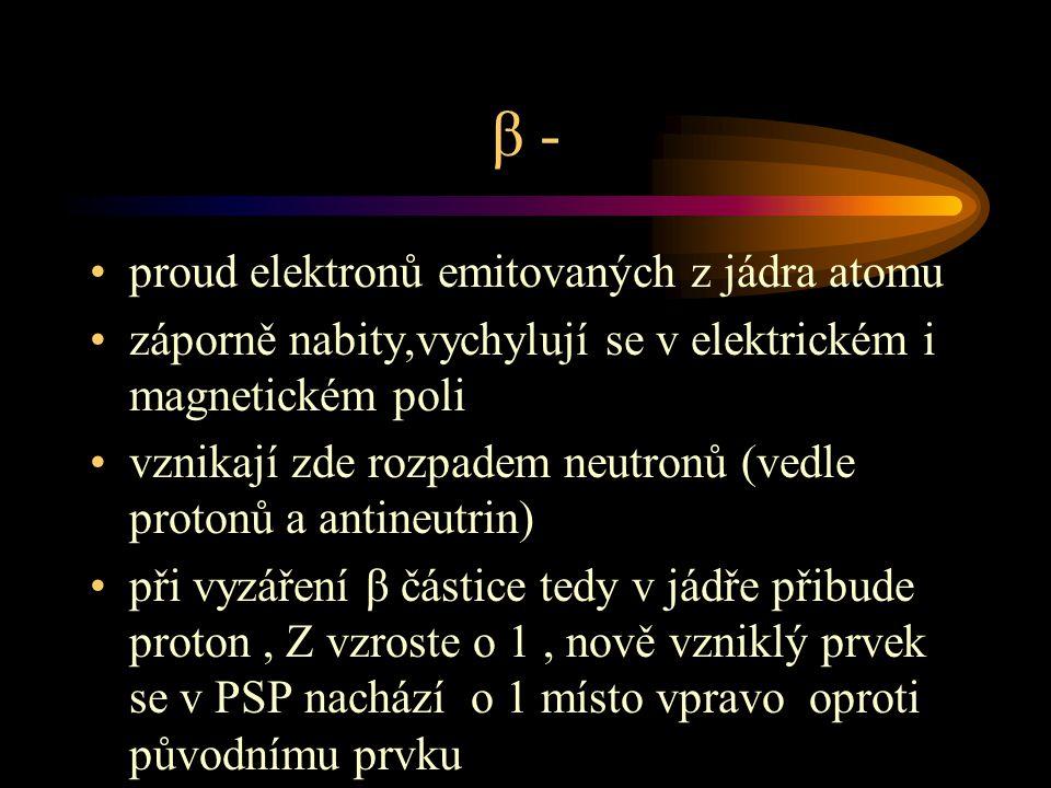 β - proud elektronů emitovaných z jádra atomu záporně nabity,vychylují se v elektrickém i magnetickém poli vznikají zde rozpadem neutronů (vedle proto