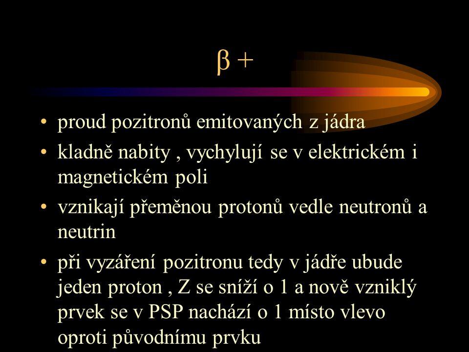 β + proud pozitronů emitovaných z jádra kladně nabity, vychylují se v elektrickém i magnetickém poli vznikají přeměnou protonů vedle neutronů a neutri