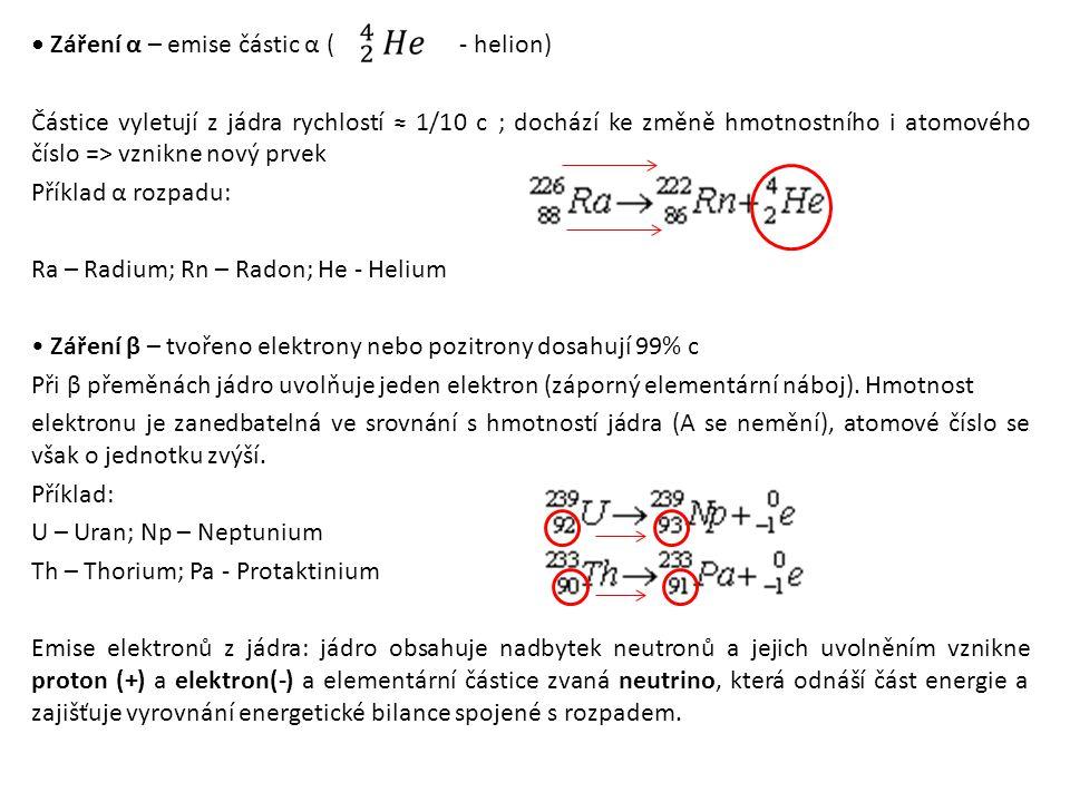Záření  často vzniká spolu s alfa či beta zářením při radioaktivním rozpadu jader.