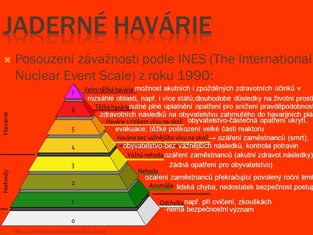  Posouzení závažnosti podle INES (The International Nuclear Event Scale) z roku 1990: -nemá bezpečnostní význam http://cs.wikipedia.org/wiki/Soubor:I