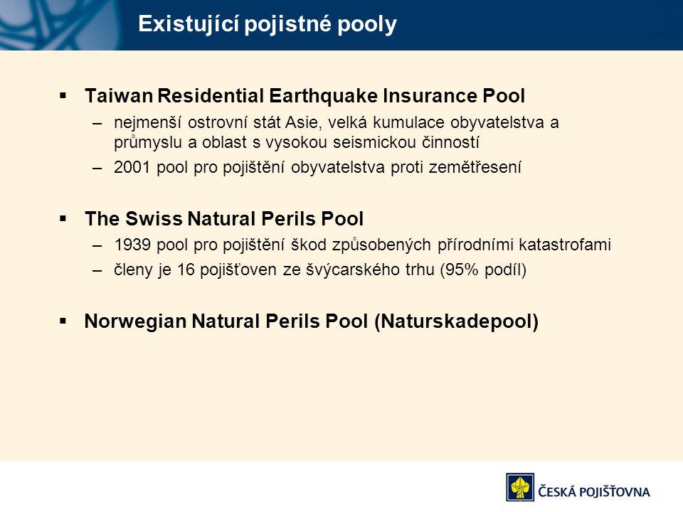 Existující pojistné pooly  Taiwan Residential Earthquake Insurance Pool –nejmenší ostrovní stát Asie, velká kumulace obyvatelstva a průmyslu a oblast