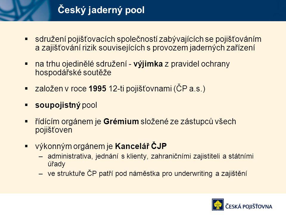 Český jaderný pool  sdružení pojišťovacích společností zabývajících se pojišťováním a zajišťování rizik souvisejících s provozem jaderných zařízení 