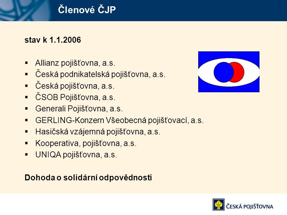 Členové ČJP stav k 1.1.2006  Allianz pojišťovna, a.s.  Česká podnikatelská pojišťovna, a.s.  Česká pojišťovna, a.s.  ČSOB Pojišťovna, a.s.  Gener