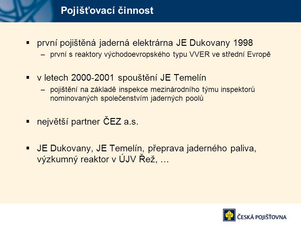 Pojišťovací činnost  první pojištěná jaderná elektrárna JE Dukovany 1998 –první s reaktory východoevropského typu VVER ve střední Evropě  v letech 2