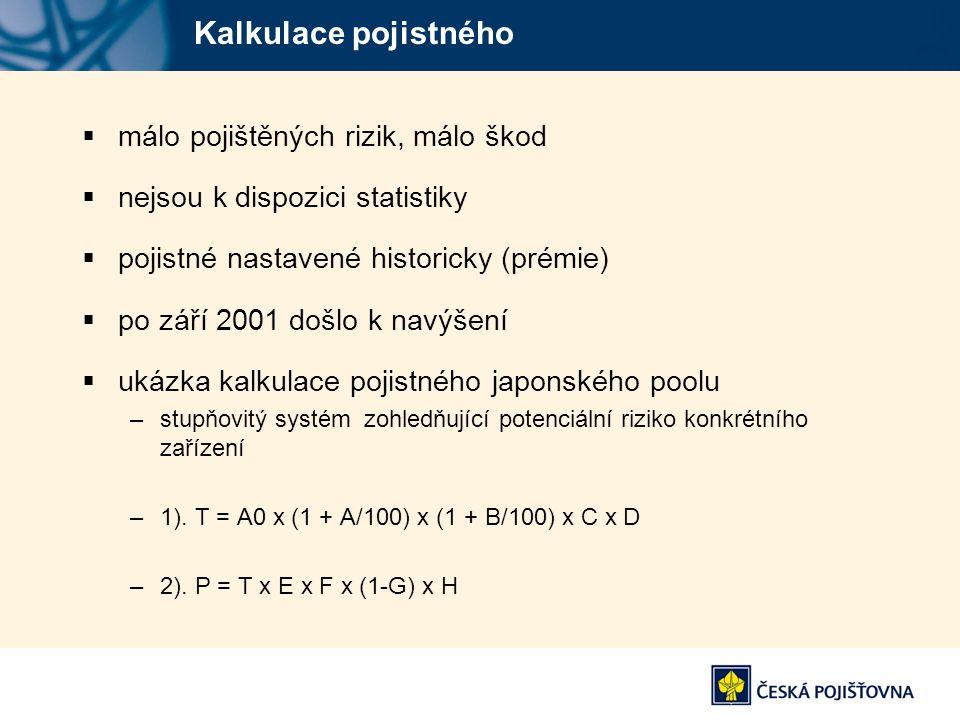 Kalkulace pojistného  málo pojištěných rizik, málo škod  nejsou k dispozici statistiky  pojistné nastavené historicky (prémie)  po září 2001 došlo