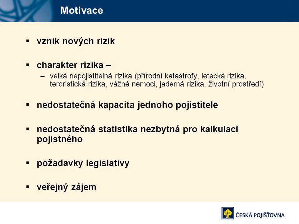 Motivace  vznik nových rizik  charakter rizika – –velká nepojistitelná rizika (přírodní katastrofy, letecká rizika, teroristická rizika, vážné nemoc