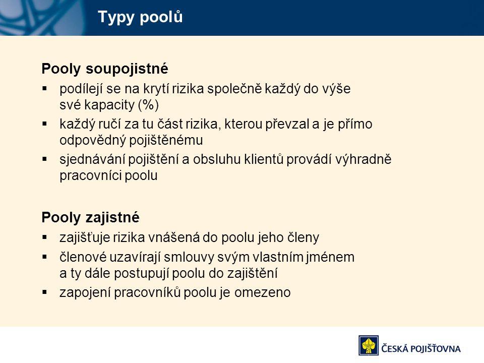 Typy poolů Pooly soupojistné  podílejí se na krytí rizika společně každý do výše své kapacity (%)  každý ručí za tu část rizika, kterou převzal a je