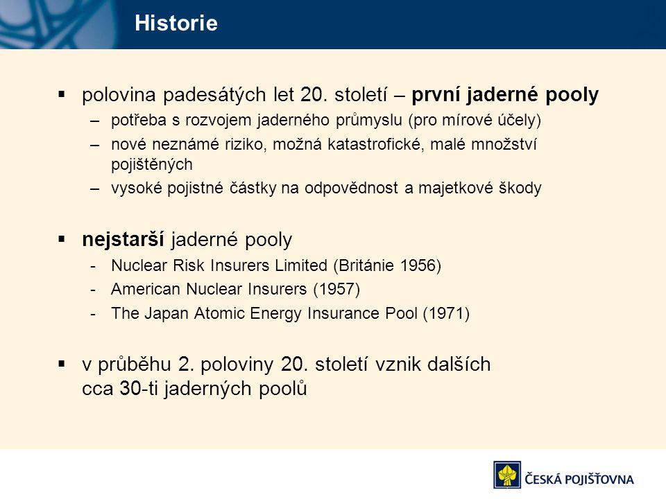 Historie  polovina padesátých let 20. století – první jaderné pooly –potřeba s rozvojem jaderného průmyslu (pro mírové účely) –nové neznámé riziko, m