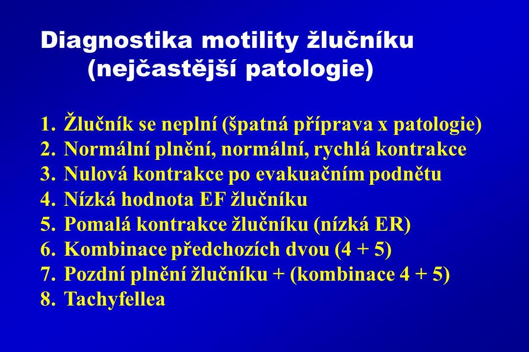 Diagnostika motility žlučníku (nejčastější patologie) 1.Žlučník se neplní (špatná příprava x patologie) 2.Normální plnění, normální, rychlá kontrakce 3.Nulová kontrakce po evakuačním podnětu 4.Nízká hodnota EF žlučníku 5.Pomalá kontrakce žlučníku (nízká ER) 6.Kombinace předchozích dvou (4 + 5) 7.Pozdní plnění žlučníku + (kombinace 4 + 5) 8.Tachyfellea