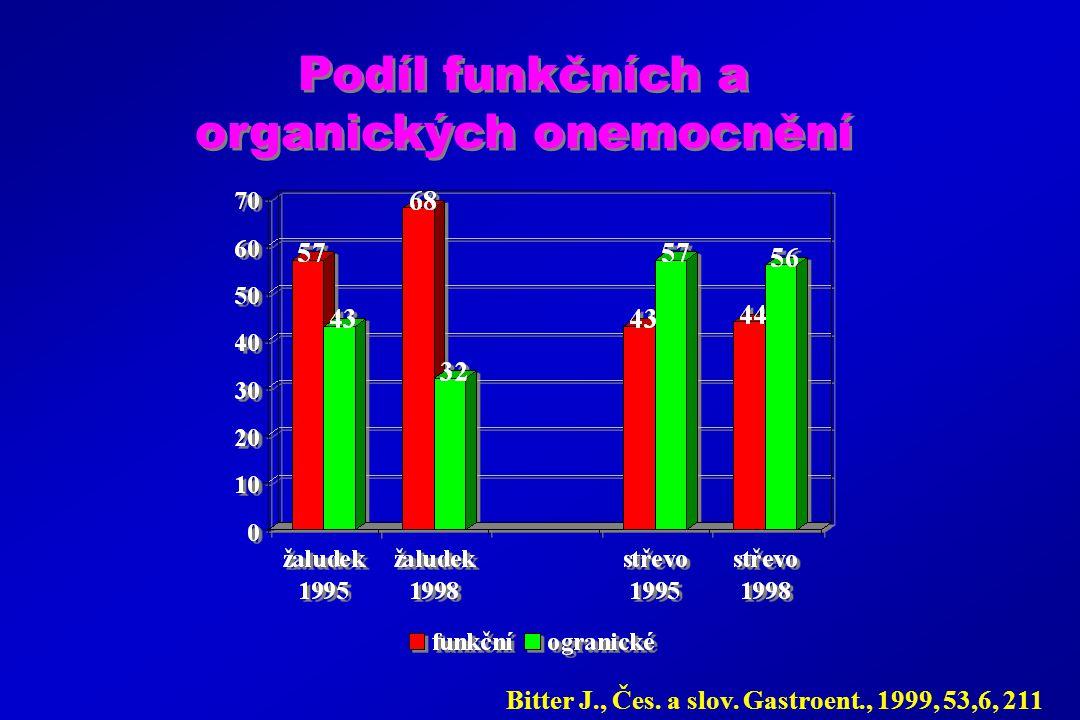 Podíl funkčních a organických onemocnění Bitter J., Čes. a slov. Gastroent., 1999, 53,6, 211