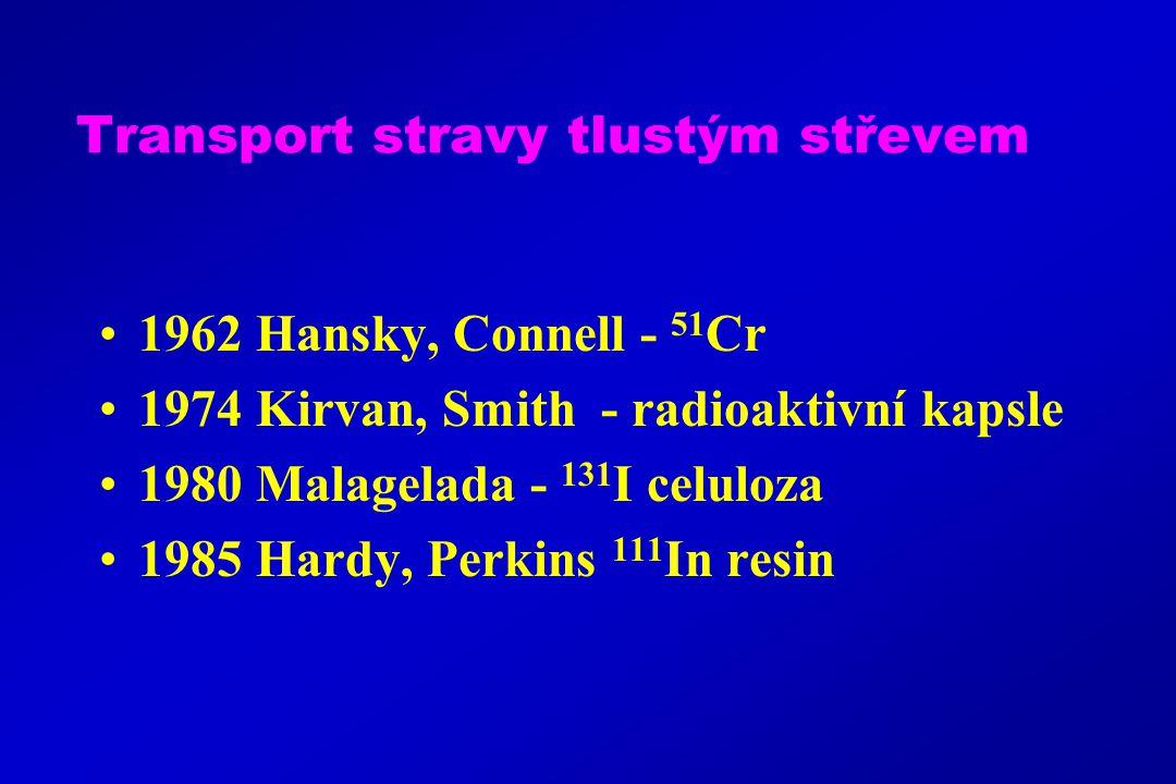 Transport stravy tlustým střevem 1962 Hansky, Connell - 51 Cr 1974 Kirvan, Smith - radioaktivní kapsle 1980 Malagelada - 131 I celuloza 1985 Hardy, Perkins 111 In resin