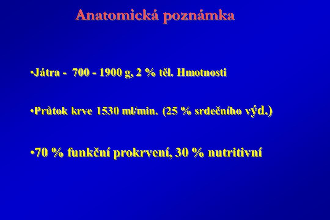 Anatomická poznámka Játra - 700 - 1900 g, 2 % těl.