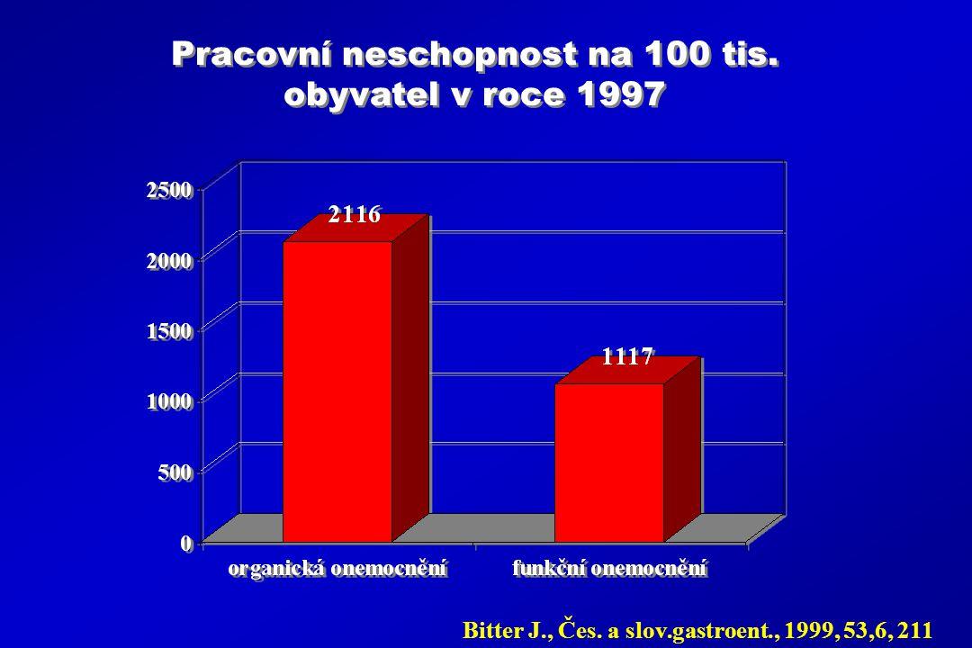 Pracovní neschopnost na 100 tis.obyvatel v roce 1997 Bitter J., Čes.