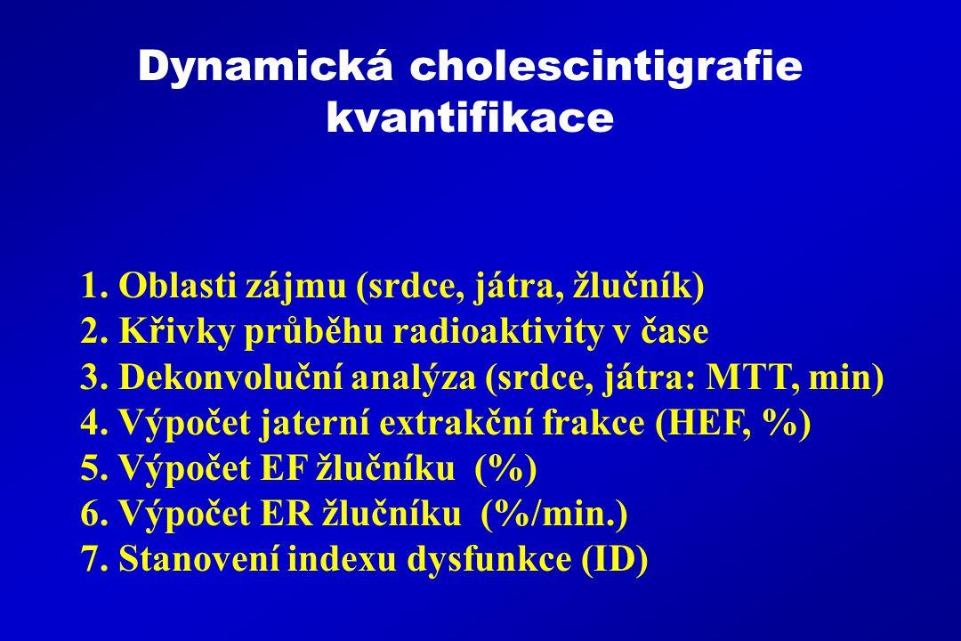 1.Oblasti zájmu (srdce, játra, žlučník) 2. Křivky průběhu radioaktivity v čase 3.
