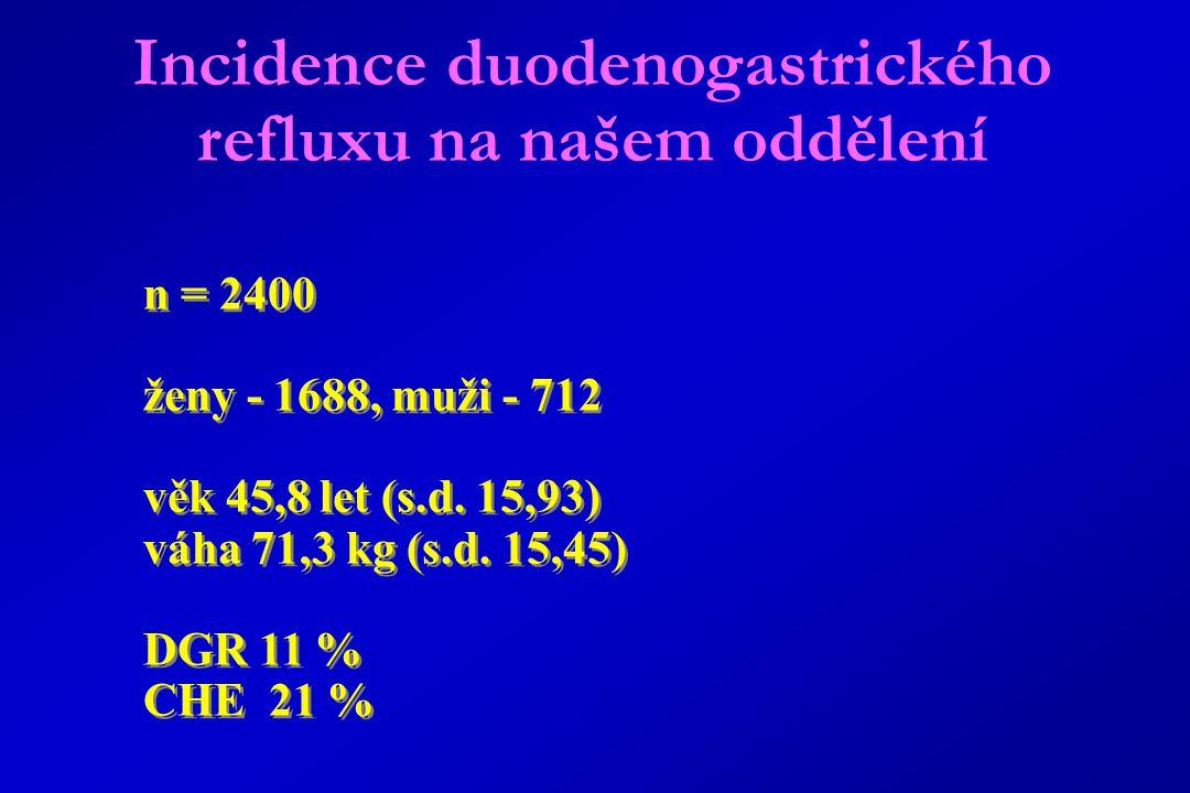 n = 2400 ženy - 1688, muži - 712 věk 45,8 let (s.d.