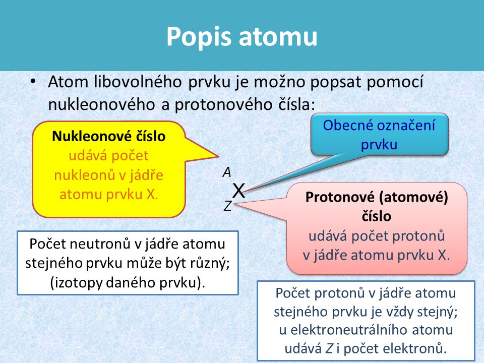 Popis atomu Atom libovolného prvku je možno popsat pomocí nukleonového a protonového čísla: Protonové (atomové) číslo udává počet protonů v jádře atomu prvku X.
