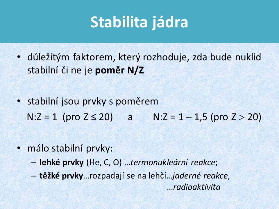 Stabilita jádra důležitým faktorem, který rozhoduje, zda bude nuklid stabilní či ne je poměr N/Z stabilní jsou prvky s poměrem N:Z = 1 (pro Z ≤ 20) a N:Z = 1 – 1,5 (pro Z  20) málo stabilní prvky: – lehké prvky (He, C, O) …termonukleární reakce; – těžké prvky…rozpadají se na lehčí…jaderné reakce, …radioaktivita