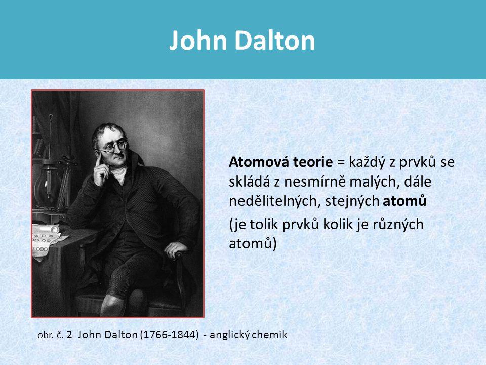 John Dalton Atomová teorie = každý z prvků se skládá z nesmírně malých, dále nedělitelných, stejných atomů (je tolik prvků kolik je různých atomů) obr.