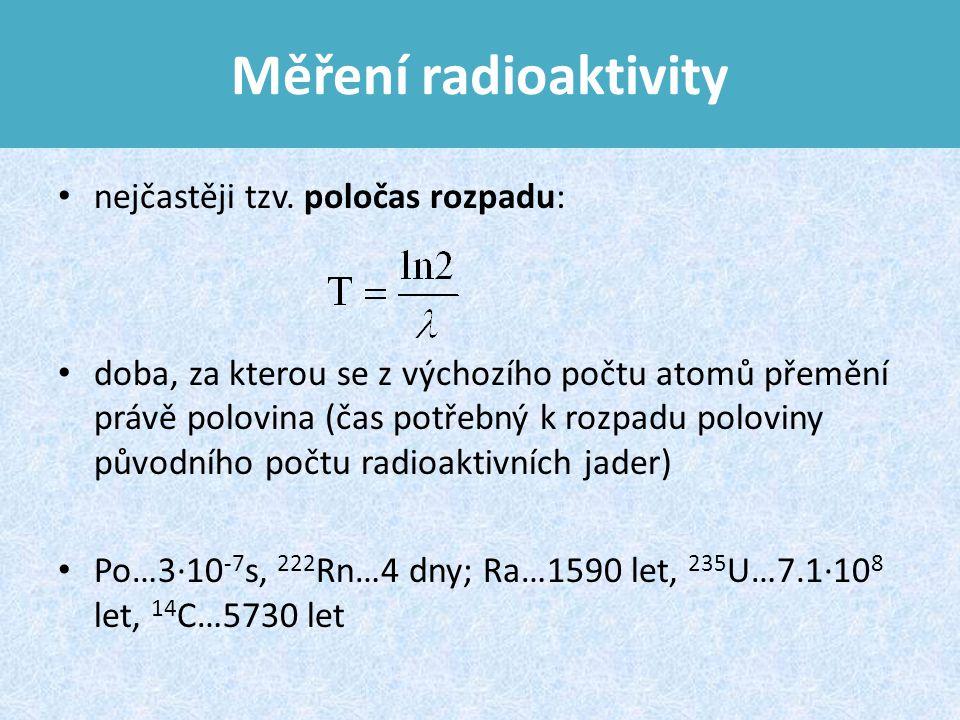 Měření radioaktivity nejčastěji tzv.