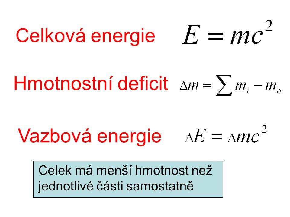 Vazbová energie Hmotnostní deficit Celková energie Celek má menší hmotnost než jednotlivé části samostatně