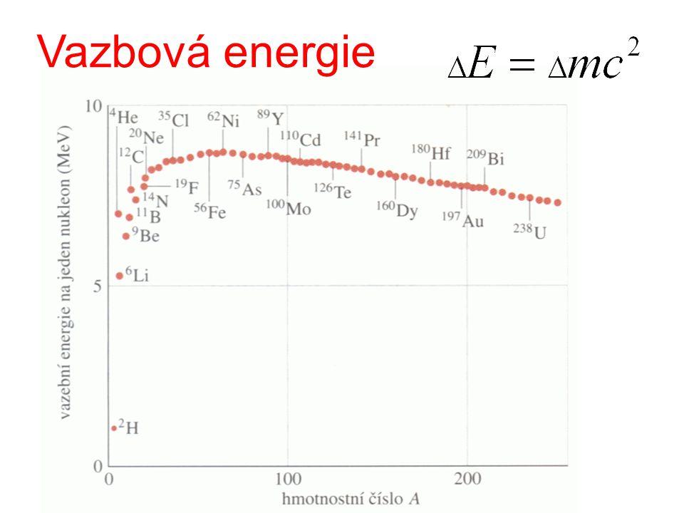 Použítí energetika - tepelné účinky – štěpení Uranu analýza vzorků, datování stáří medicína - energetické působení - onkologie Co, Au, Ra - diagnostika, radiofarmaka jod, fosfor, draslík, sodík sterilizace – energetické působení potravin vody zdravotnického materiálu osiva signalizace - kouřová čidla